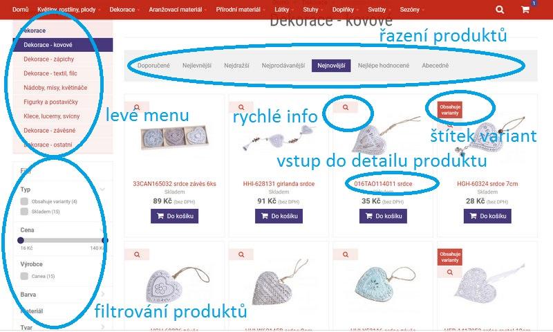 stránka s produkty